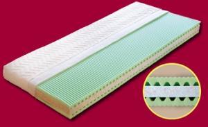 Sendvičová matrace Zora