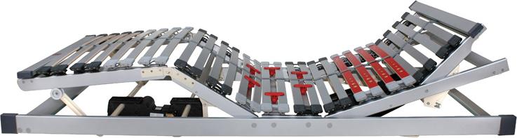 Elektricky polohovatelný lamelový rošt Lussoflex motor