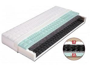 pružinová matrace Prta